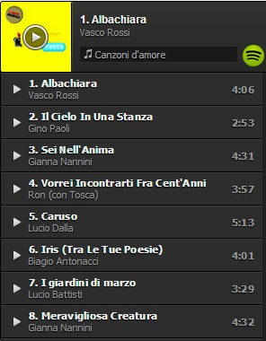 Top Canzoni D'Amore
